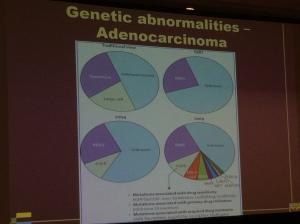 Adenocarcinoma drivers